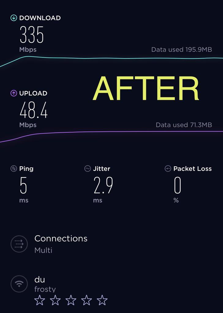 0504617771 |Fix Home Internet|Wireless Router |Networking In Dubai